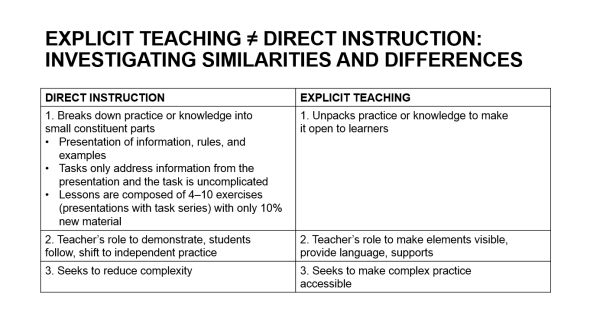 Adapted from Deborah Loewenberg Ball - http://www-personal.umich.edu/~dball/presentations/041715_NCTM.pdf