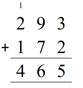 Standard Algorithm for Addition