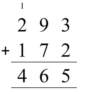 Standard Algorithm for Addition