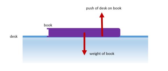 desk-and-book