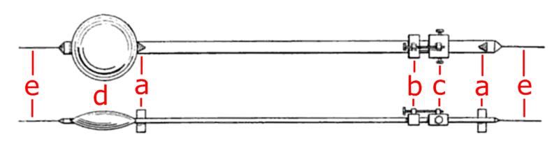 kater-pendulum