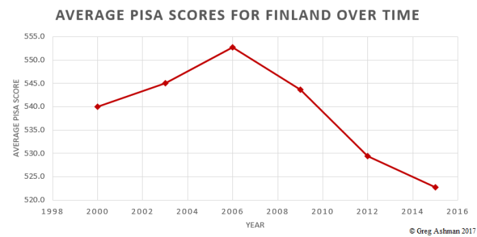 finland-pisa