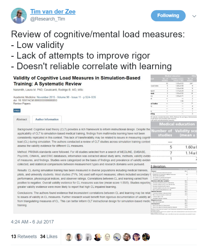 Has Cognitive Load Theory Been Debunked Filling The Pail